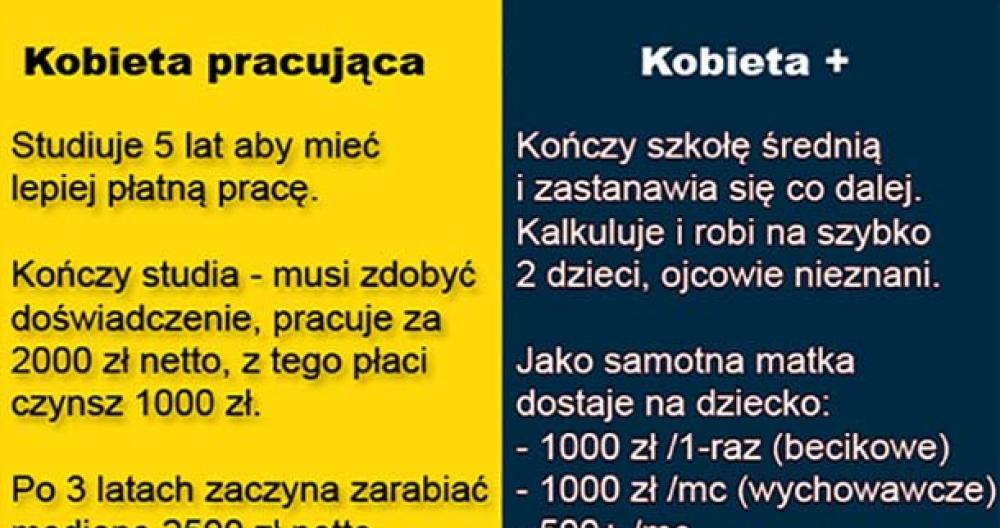 Przyszłość w Polsce wygląda obiecująco...